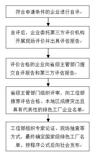 重庆节能手机报(2017年第20期,总第152期)