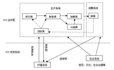 重庆节能手机报(2017年第21期,总第153期)