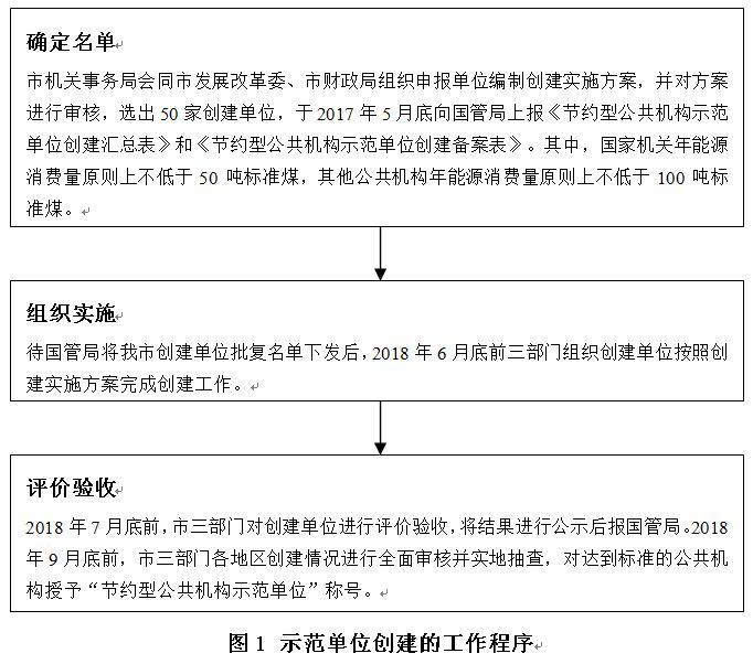 重庆节能手机报(2017年第25期,总第157期)