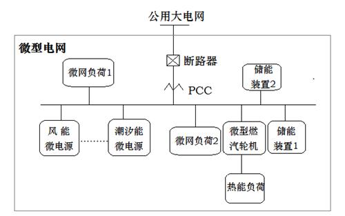 重庆节能手机报(2017年第17期,总第149期)