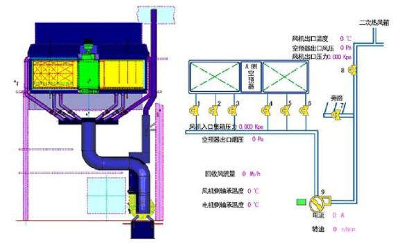 回转式空气预热器密封节能技术图片